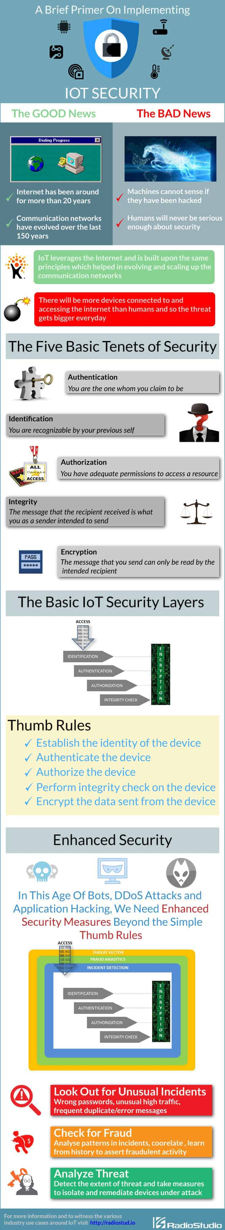 Brief Primer on Implementing IoT Security
