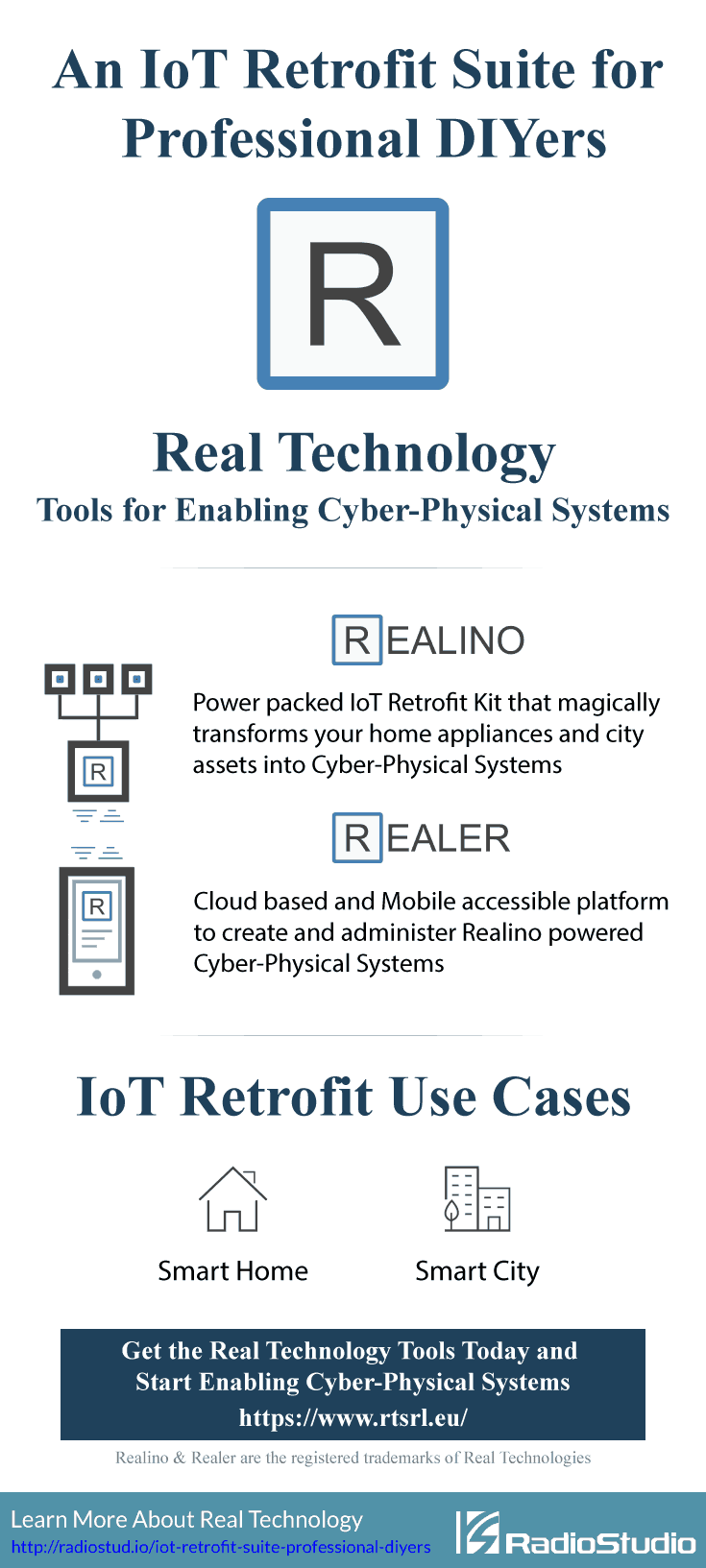 IoT Retrofit Tools for #smarthome & #smartcity. Be a professional DIYer with these IoT tools to enable cyber-physical systems from Real Technology. #IoT #smartcities #DIY