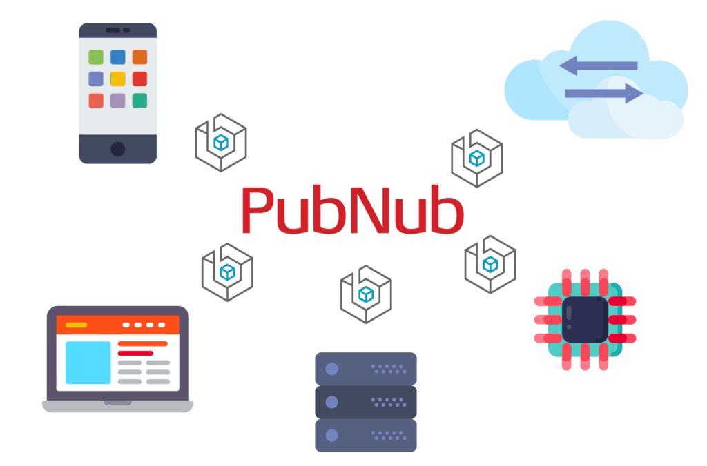 Publish Subscribe with PubNub
